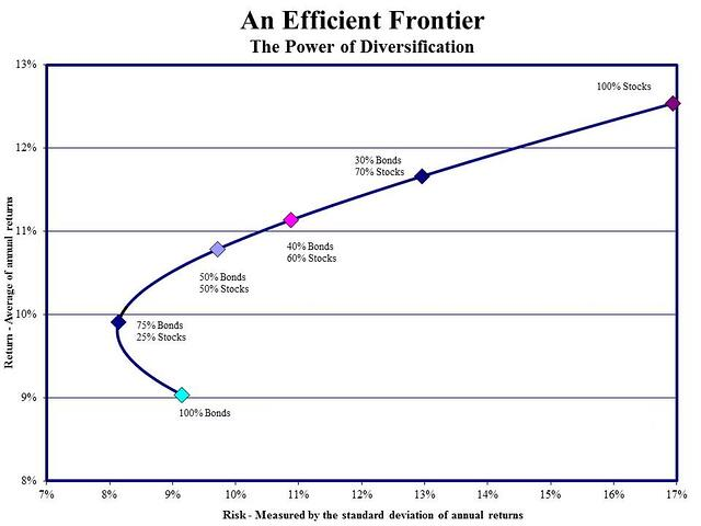 efficient-frontier.jpg